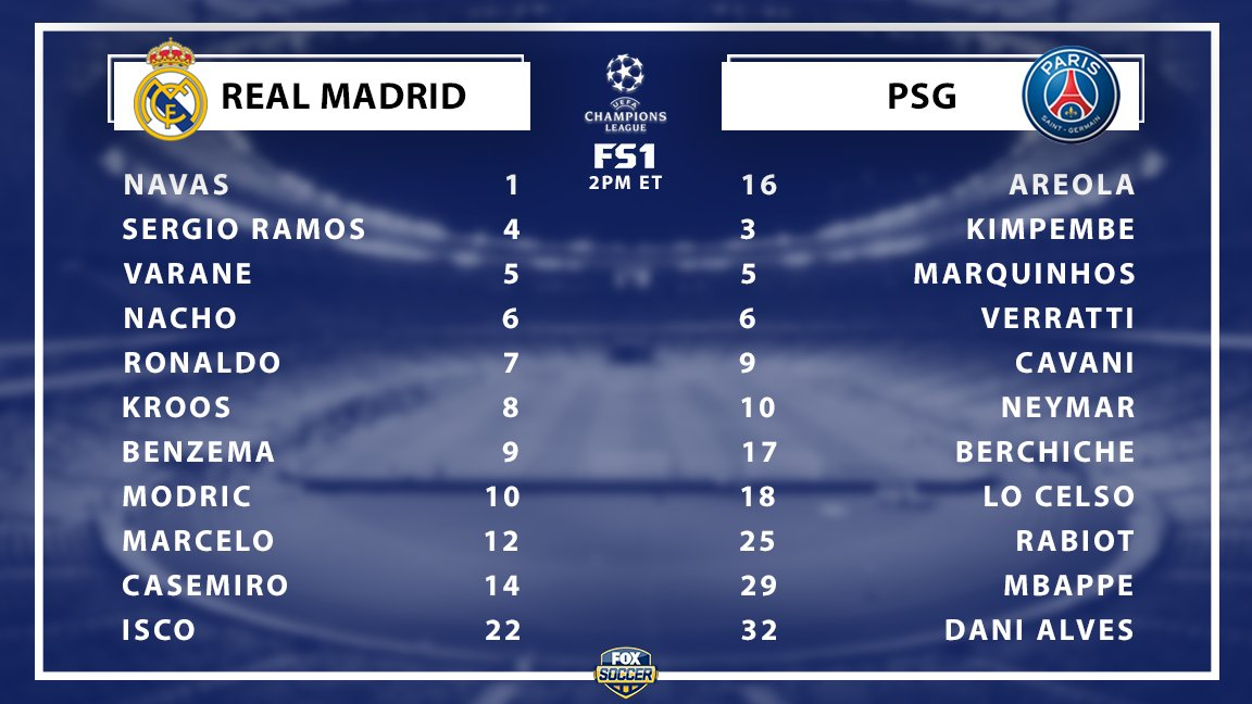 Lineups are out for Real Madrid vs PSG! Kimpembe starts in place of Thiago Silva for Paris, and its Giovani Lo Celso in for Thiago Motta. For Madrid, Isco starts over Bale. #UCL