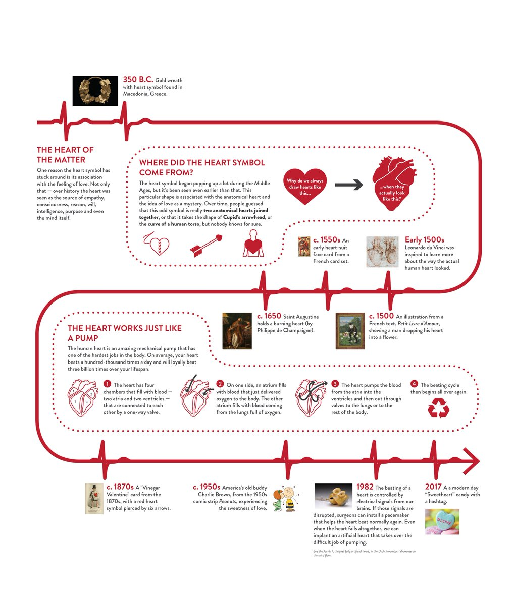 History of the heart symbol image collections symbol and sign ideas history of the heart symbol gallery symbol and sign ideas the leonardo theleonardo twitter happy valentinesday buycottarizona