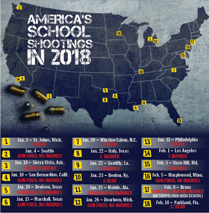 These Are All The School Shootings That Have Taken Place
