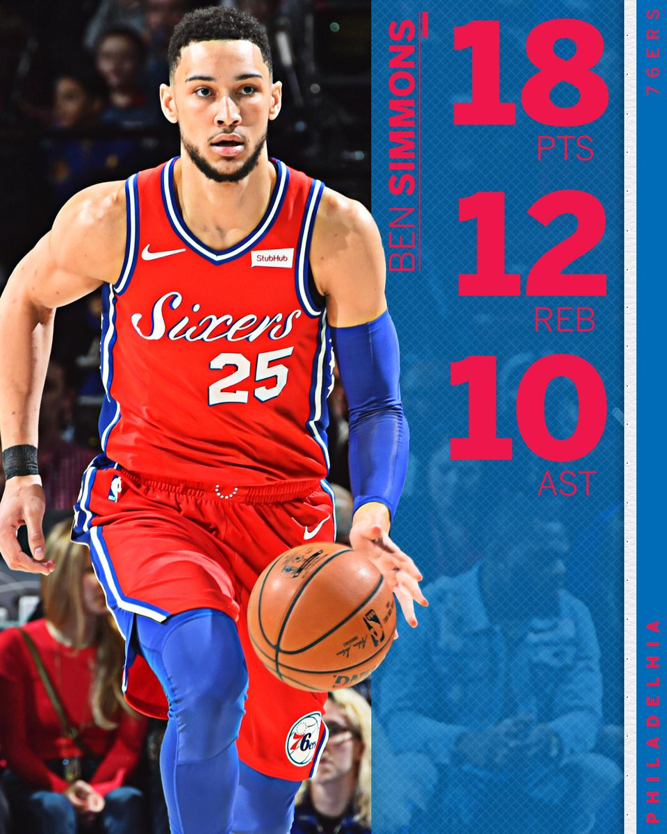 "SportsCenter On Twitter: ""Triple-double No. 6 Ben Simmons"