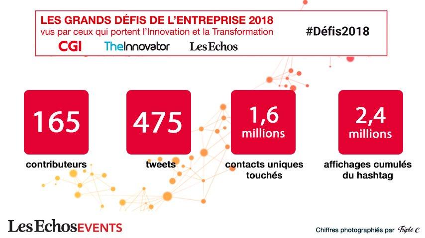 Retour sur la conférence #defis2018 avec @CGI_FR  - FestivalFocus