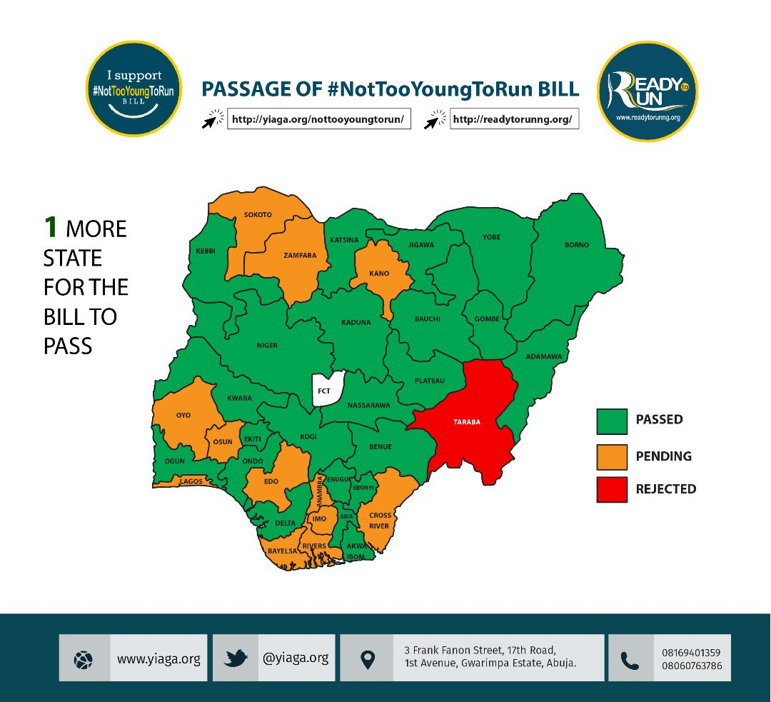 55dce47b2 Guess what   Yes! You guessed right! It s cheering news as Plateau State  joins the history making States in Passing  NotTooYoungToRun bill   ReadyToRun ...