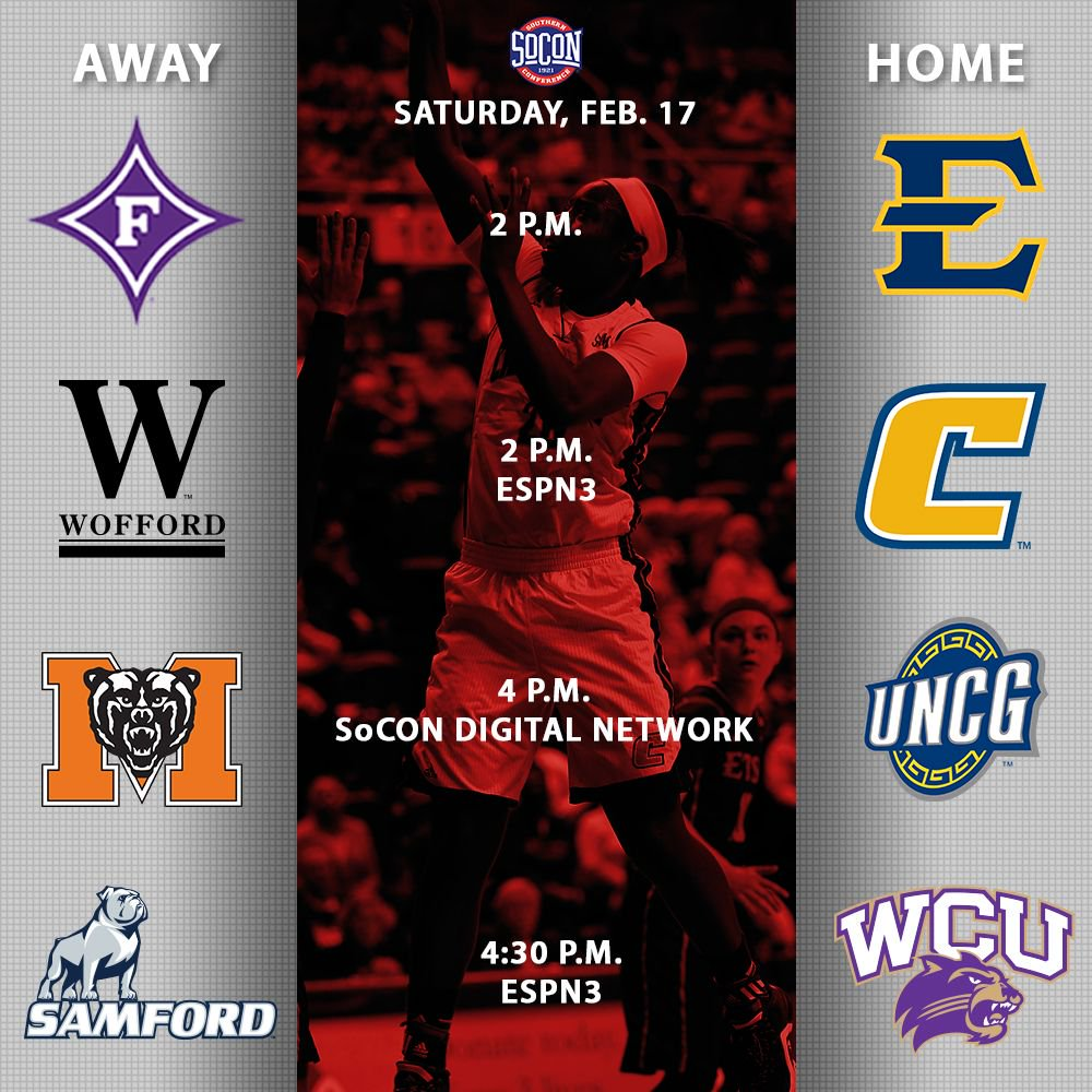 SoCon Women's Basketball