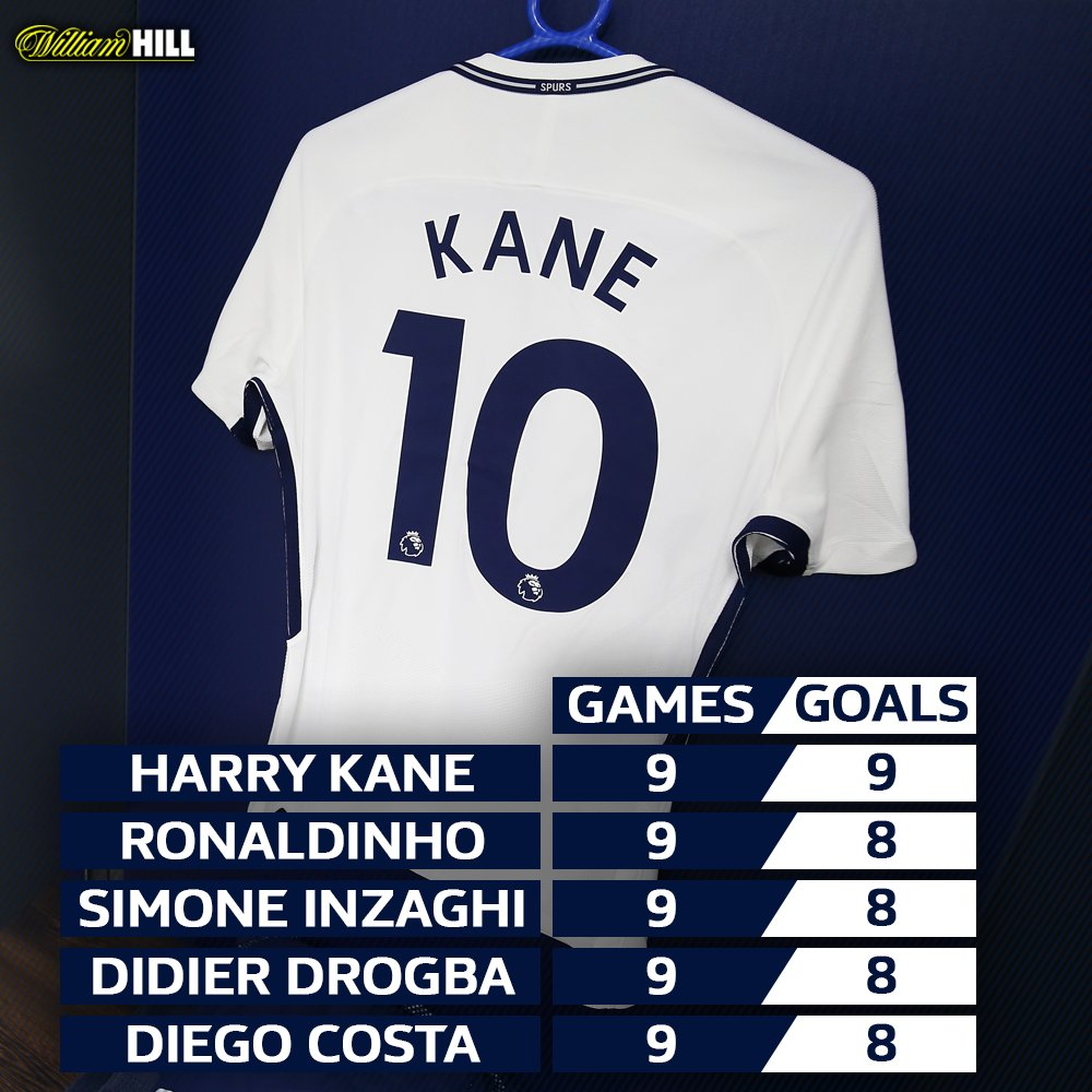 👑 @HKane is the first player to score more than 8 goals in his first 9 #UCL appearances.   😍 He's beaten some pretty illustrious names…   📸 @WilliamHill