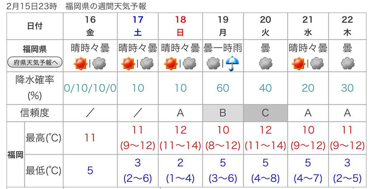 新発田 市 の 1 時間 ごと の 天気 新発田市の天気 - Yahoo!天気・災害