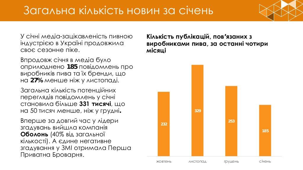 Окрім футболу, прекрасною темою для просування пивних брендів стає  поводження з відходами. Найкращий розголос у січні дав екологічний кейс Оболонь, дещо менший - Carlsberg Ukraine. А Перша приватна броварня прозвучала у медіа завдяки підтримці біатлону  https://t.co/lQUV8Nn3Pr https://t.co/l6qitUStMB