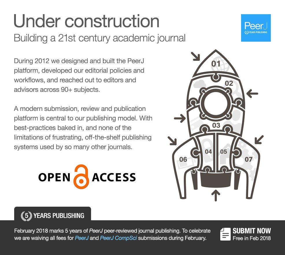 PeerJ — Life and Environment Journal on Twitter