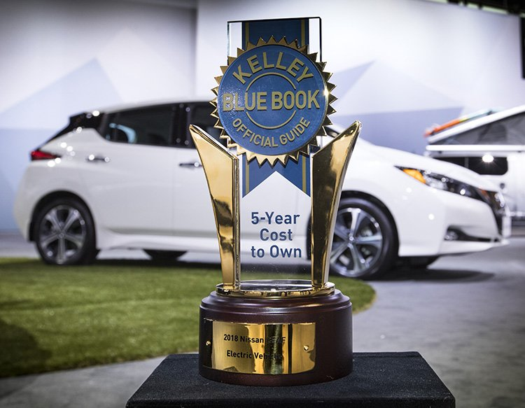 ... Http://KBB.com 5 Year Cost To Own Award In The Electric Vehicle  Category At The 2018 Chicago Auto Show. Http://bit.ly/2EBBRMA  Pic.twitter.com/ylCw13CaP2
