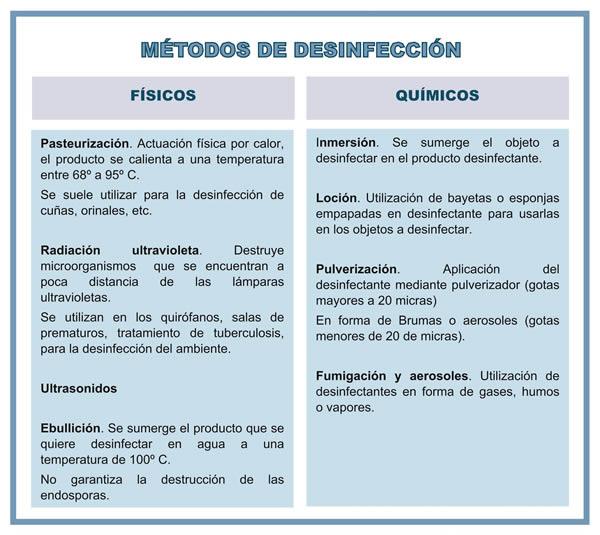 Tema 17 Celadores Online...  Normas de Higiene. Desinfección y Esterilización. Parte I DWGVBw0XkAAkA1r