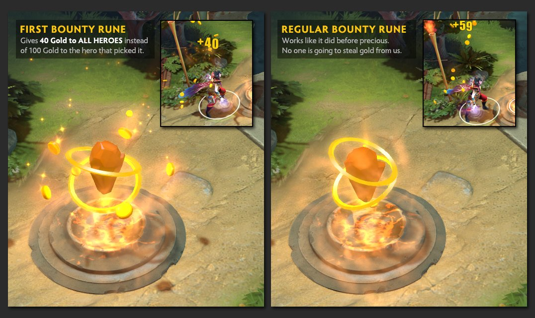 Initial Bounty Rune. #Dota2 https://t.co...