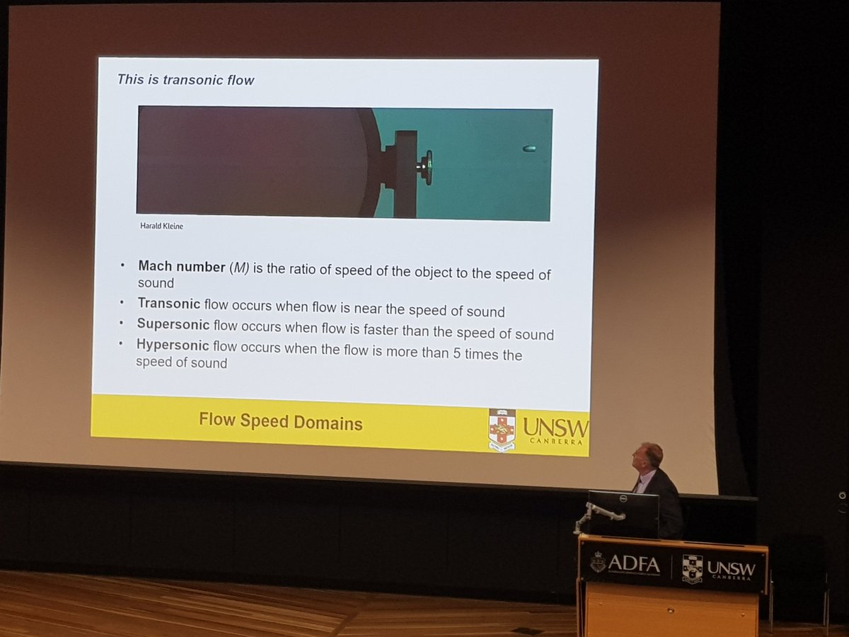 Unsw Canberra On Twitter Its Always A Risk To Ask Engineers Hypersonic Sound Technology Associate Professor Sean Obyrne From Unswcanberra School Of Engineering Information Talks About Speeds