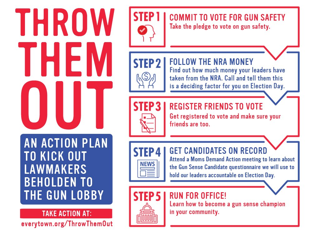 Were done with leaders who refuse to lead on commonsense gun safety laws. Its time to #ThrowThemOut.  Join us: buff.ly/2EuThXW