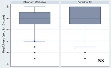 download Boundary Value Problems for Gravimetric