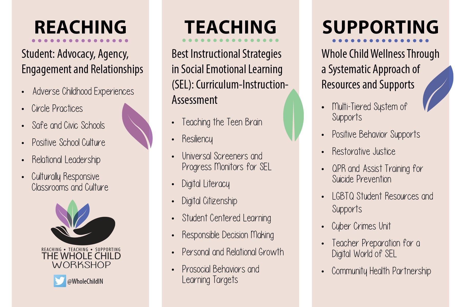 Wholechildin Twitter Learn How To Reach Teach Support The Whole
