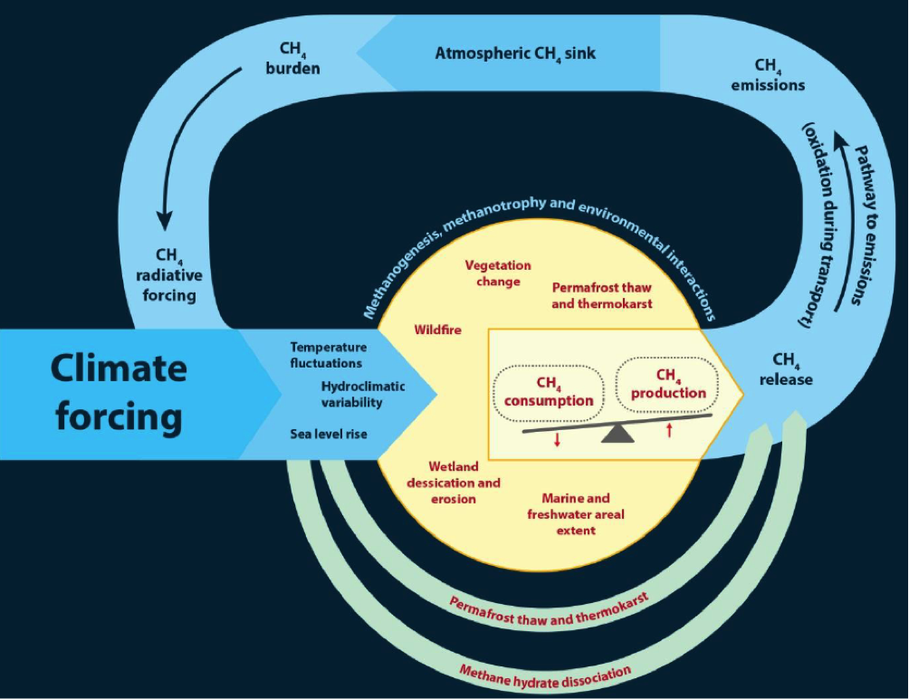 """geoengineering and the global climate crisis The growing case for geoengineering  this """"cloud seeding"""" could ease global temperatures by as much as 14 °c,  and energy to a growing population during a climate crisis."""