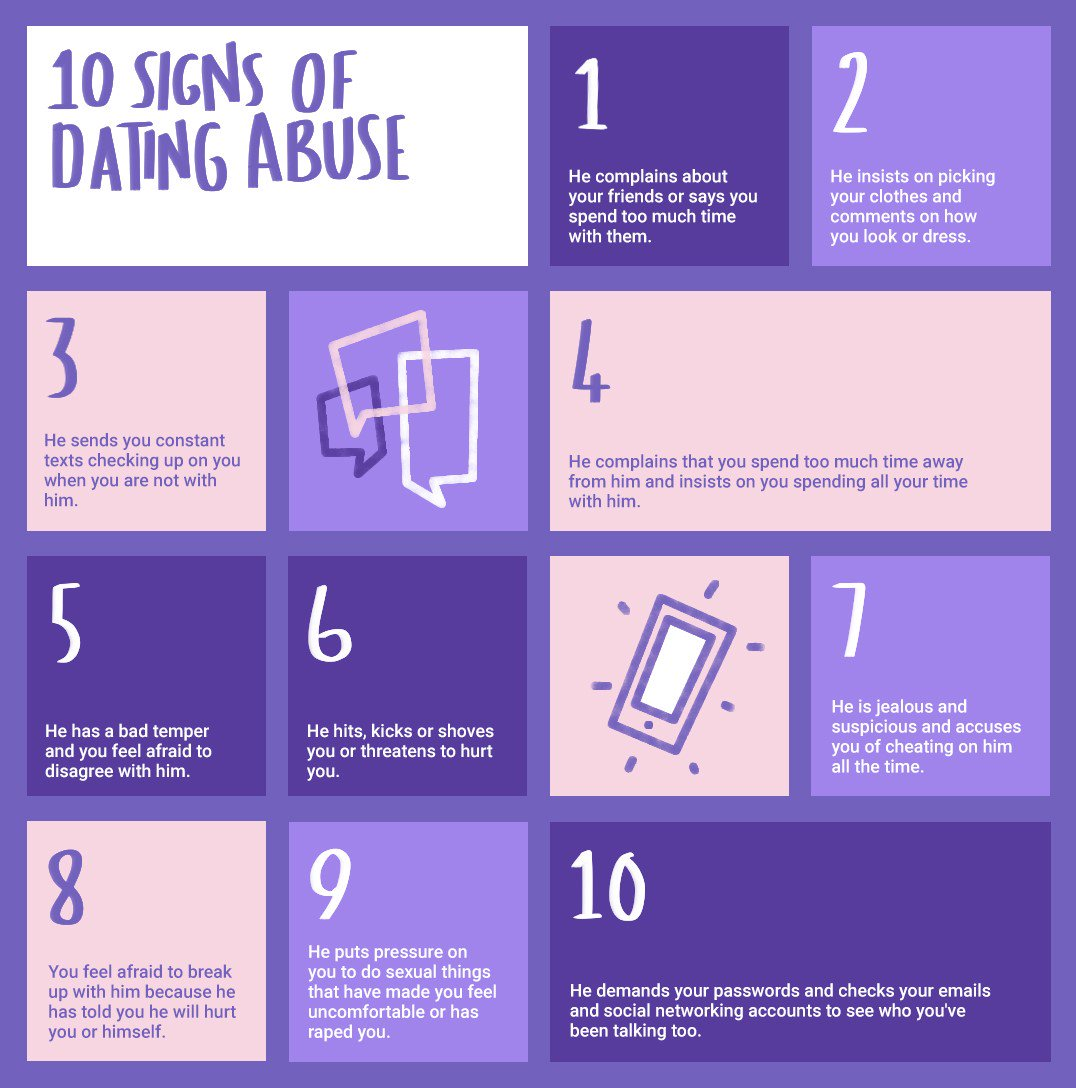 Danger signs when dating