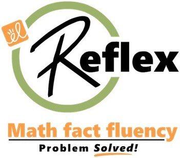 Image result for reflex math images