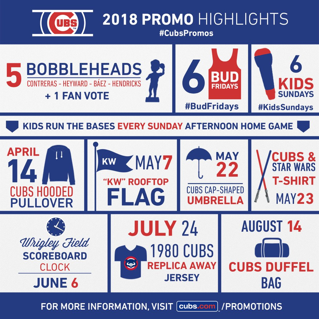 a56e02cabb76fc Chicago Cubs on Twitter: