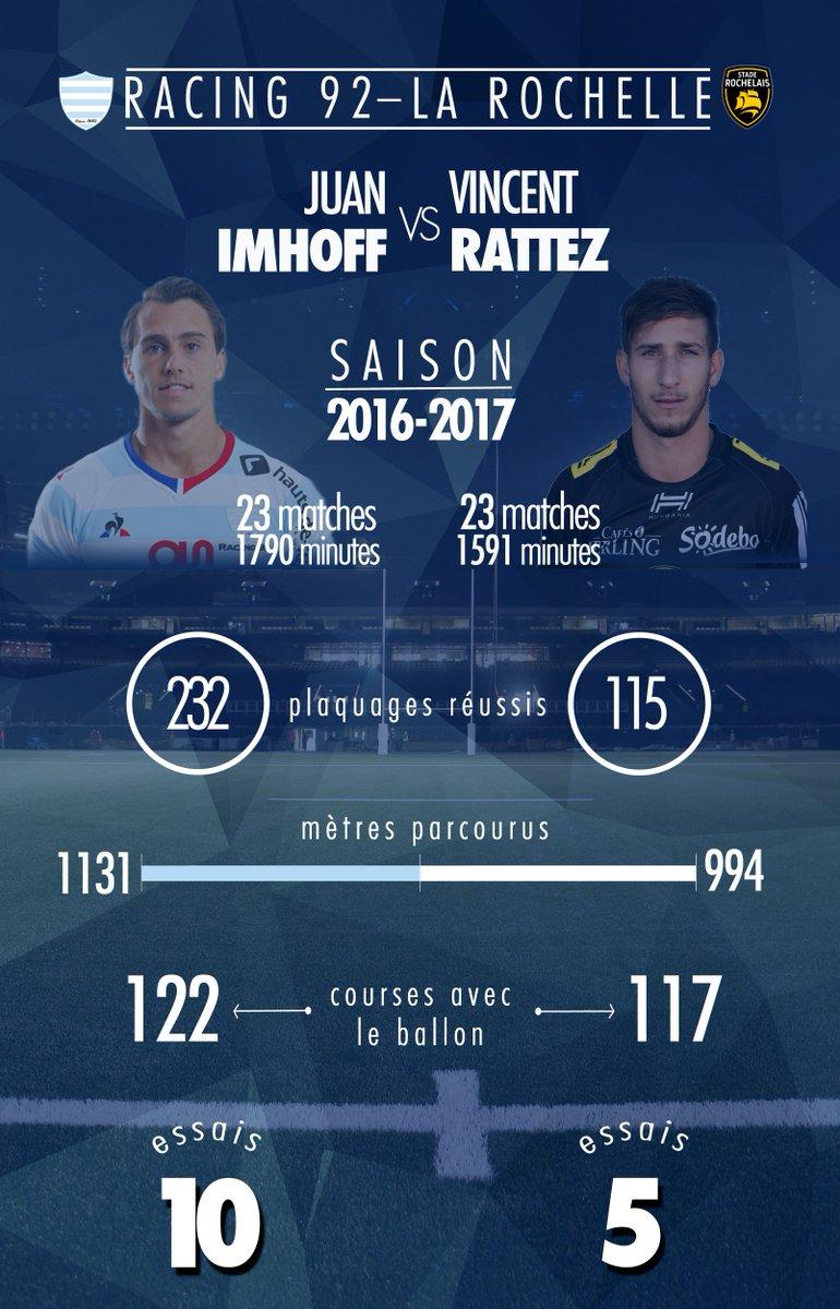 ???????? Face à face ! @Imhoffjuan vs Vincent Rattez !   Les 2 ailiers pourraient se retrouver dimanche sur le terrain... Découvrez leurs statistiques pour la saison 16-17 !   #R92SR https://t.co/Jf2K