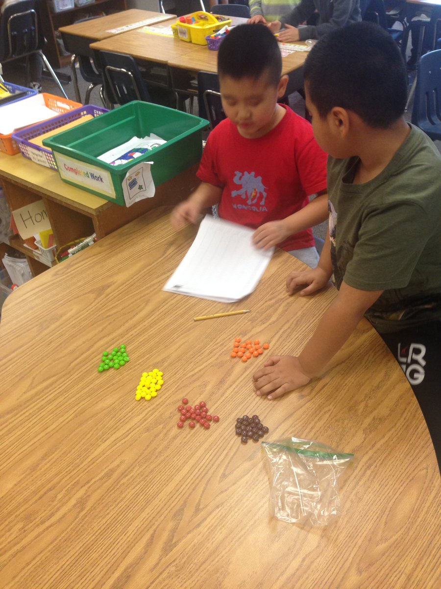 RT <a target='_blank' href='http://twitter.com/2ndHfb'>@2ndHfb</a>: Celebrating 100 days of 2nd grade by graphing 100 skittles. <a target='_blank' href='http://search.twitter.com/search?q=HFBtweets'><a target='_blank' href='https://twitter.com/hashtag/HFBtweets?src=hash'>#HFBtweets</a></a> <a target='_blank' href='http://twitter.com/APSMath'>@APSMath</a> <a target='_blank' href='http://search.twitter.com/search?q=100daysofschool'><a target='_blank' href='https://twitter.com/hashtag/100daysofschool?src=hash'>#100daysofschool</a></a> <a target='_blank' href='https://t.co/IN2hvzURgY'>https://t.co/IN2hvzURgY</a>