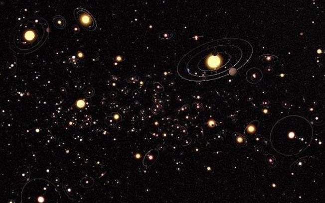 Com telescópio Kepler, Nasa descobre mais 95 planetas fora do Sistema Solar → https://t.co/I2YNGK6gjk