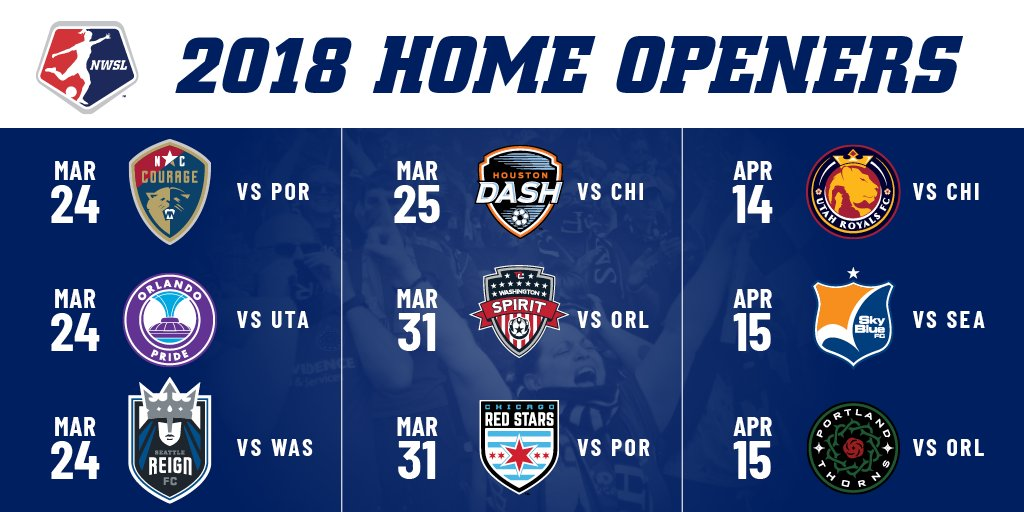 Every team, every home opener for 2⃣0⃣1⃣...