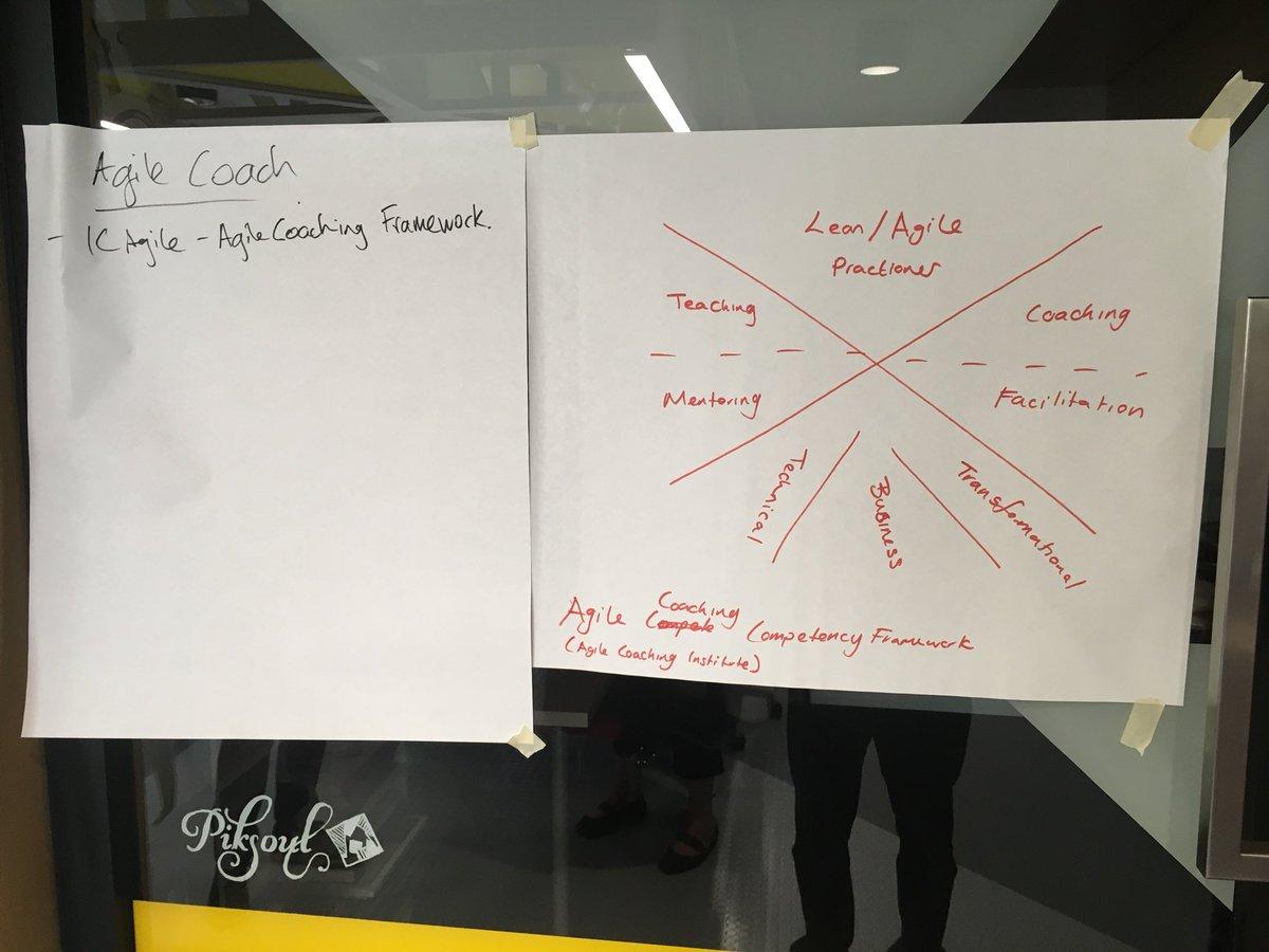 "Agile Coach Sydney agile coach camp au on twitter: ""scrum master to agile coach"