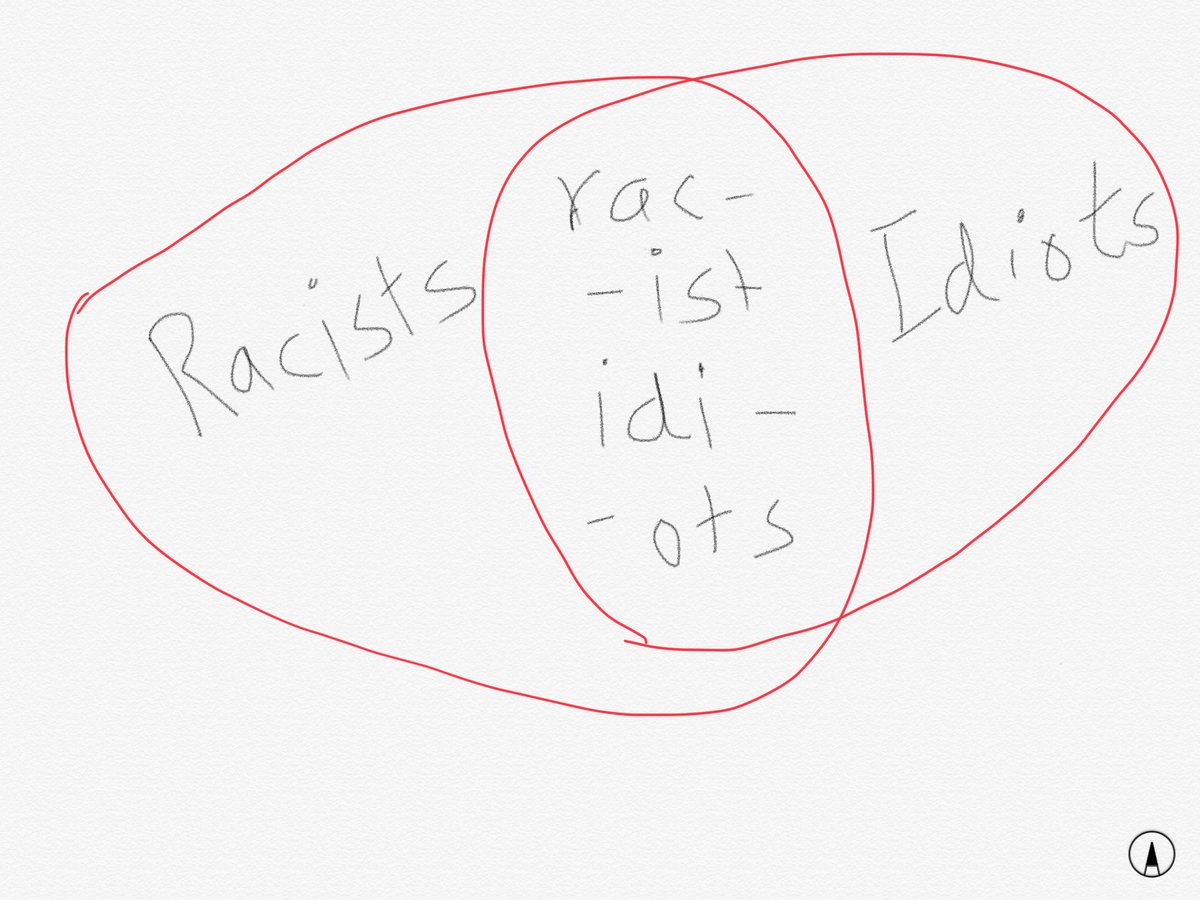 Ben goldacre on twitter brexit voters get tremendously upset when upset when you say they are racists and idiots i think they misunderstand the criticism this venn diagram communicates the issue very clearly ccuart Images