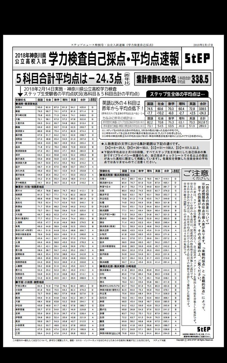 県 入試 神奈川