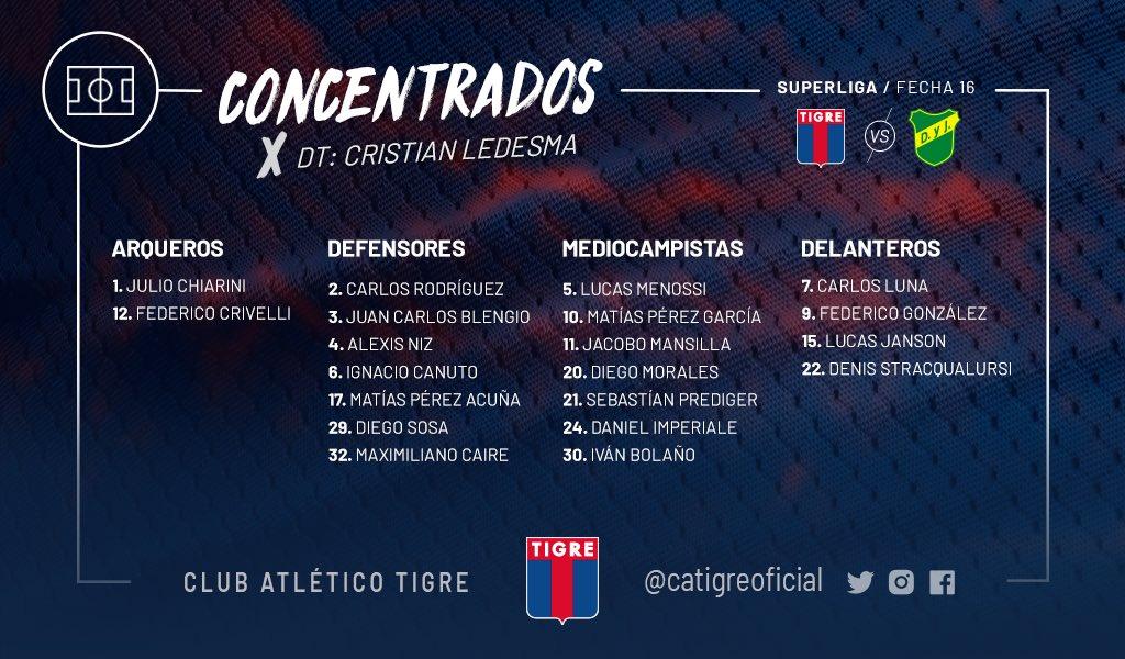 Club Atlético Tigre's photo on Ledesma
