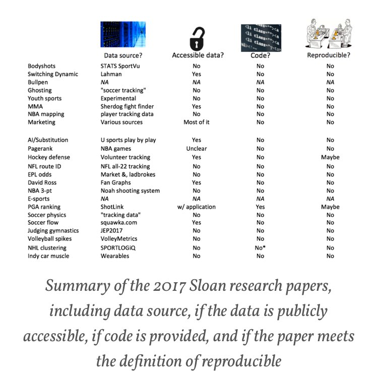 lahman essay Get help on 【 ethical issues in the collapse of lehman brothers essay 】 on graduateway huge assortment of free essays & assignments the best writers.