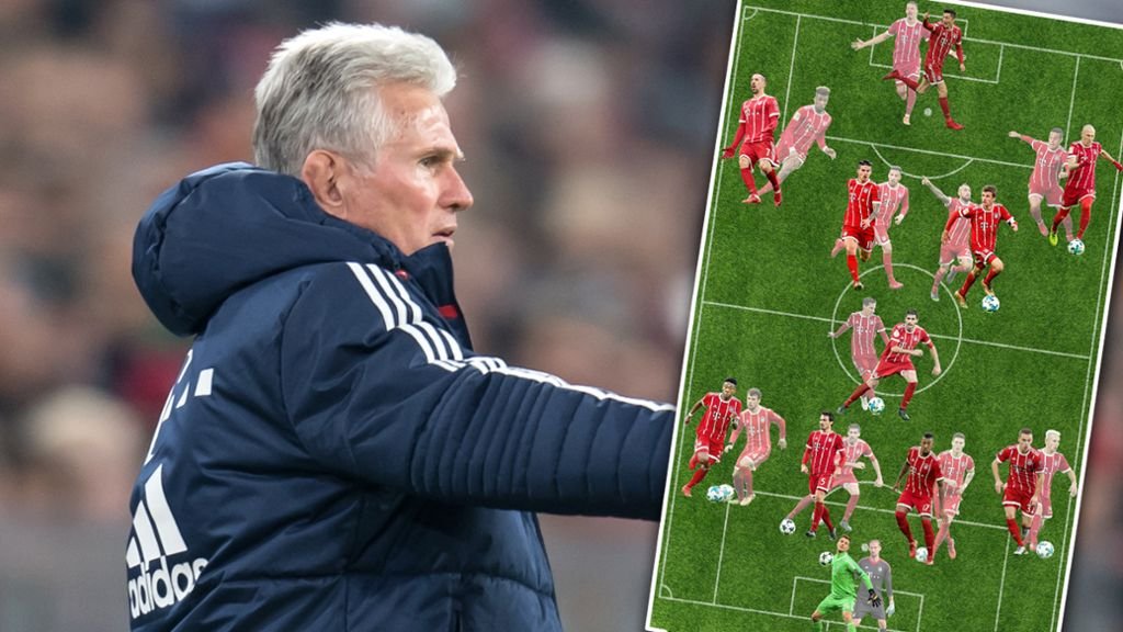 RT @fcb_topnews AZ-Analyse: Bayern-Kader...