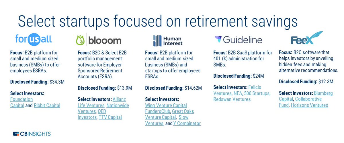 case 5 funding jill moran s retirement annuity View notes - jill moran from finance 300 at university of illinois, chicago funding jill morans retirement annuity a draw a time line depicting all of the cash flows associated with sunrises view find study resources.