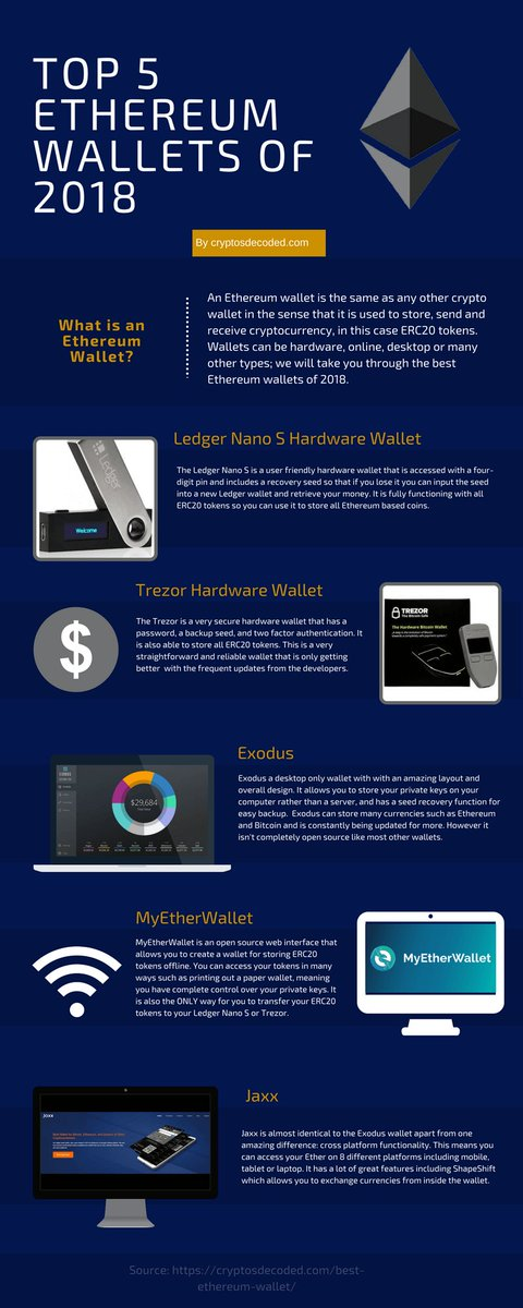 best cryptocurrency wallet online
