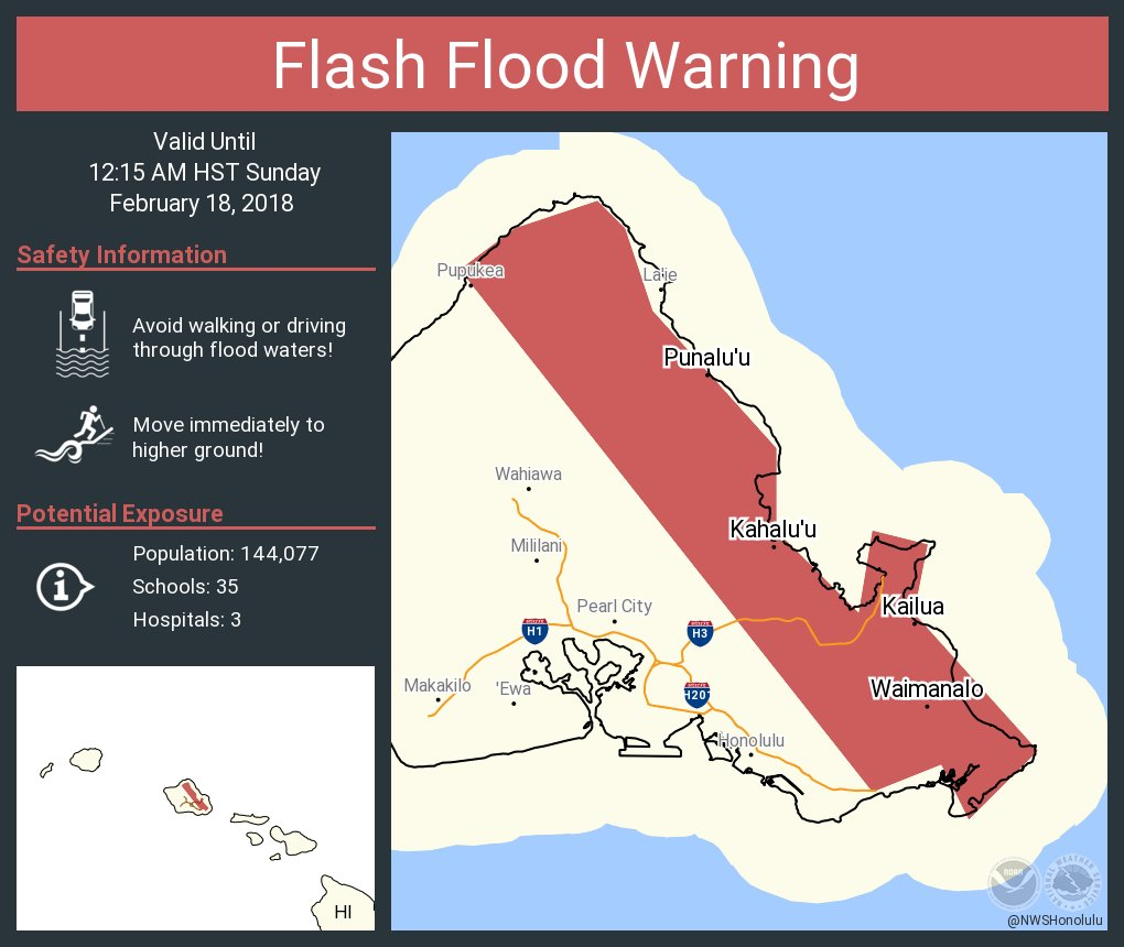 Flash Flood Warning continues for Kailua...