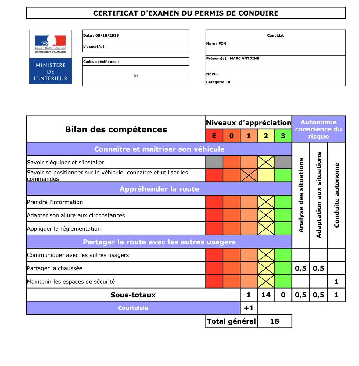 pdf Soie 2001