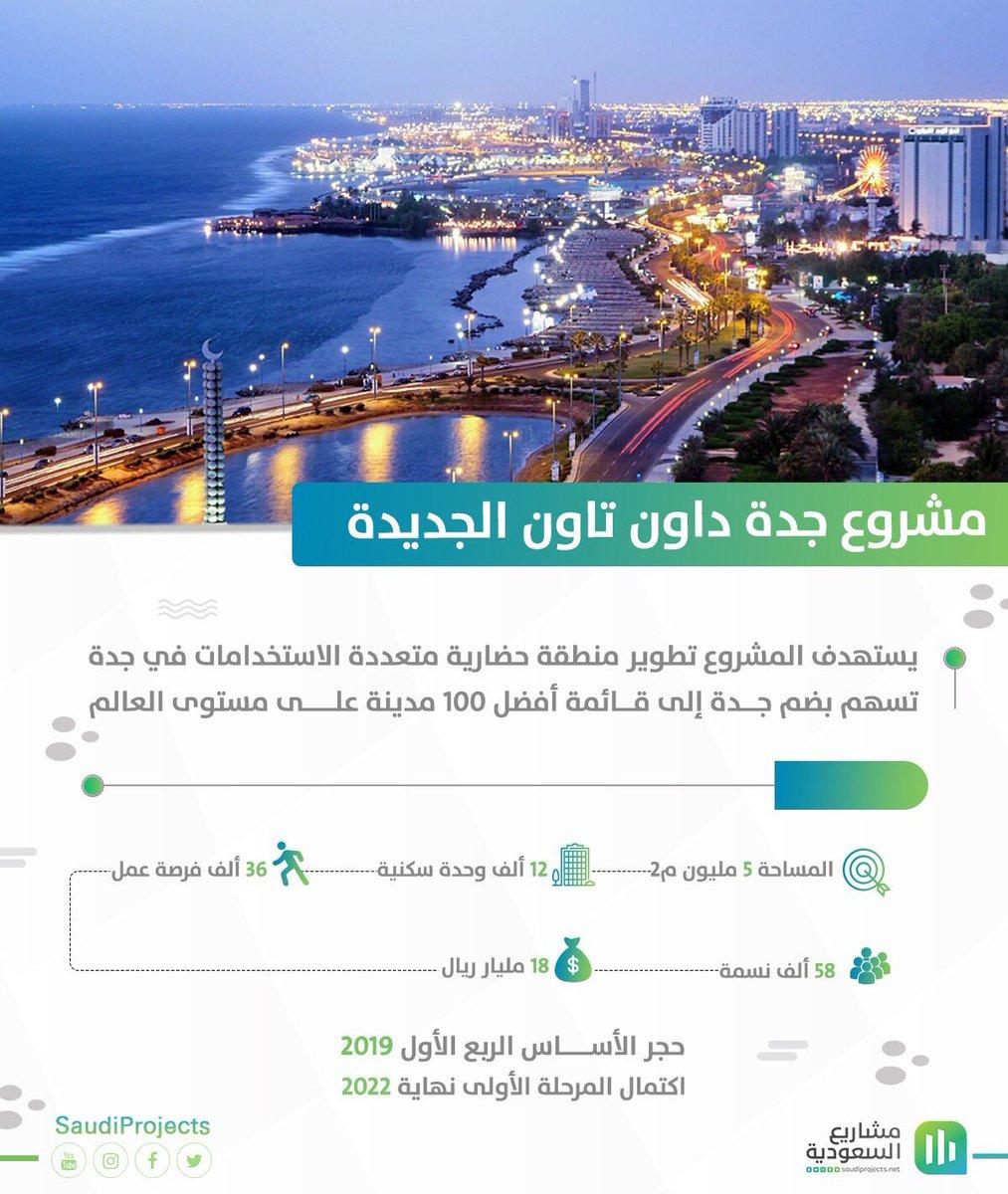 أجمل 10 مدن في المغرب