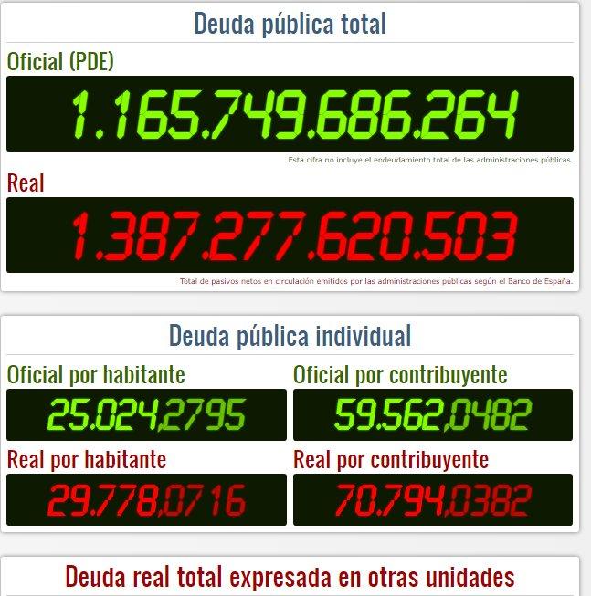 La Deuda Pública de España en tiempo rea...