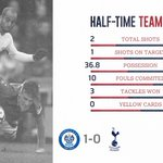 An impressive first half performance from @officiallydale is topped off with a goal just before half-time. Plenty for @SpursOfficial to do here...