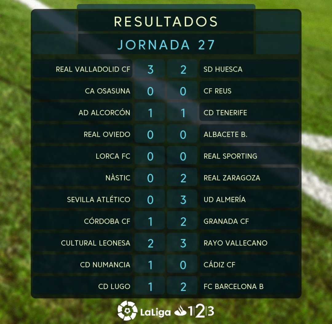 Tous les résultats de cette folle journée de Segunda ! #Liga123 #LigaFr