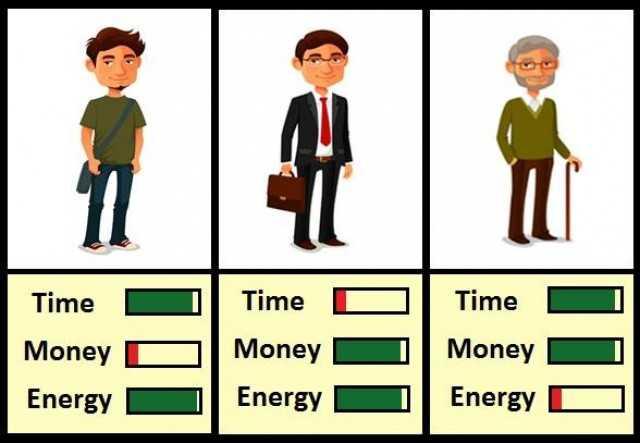 Time, Money, Energy. https://t.co/PSNO70...