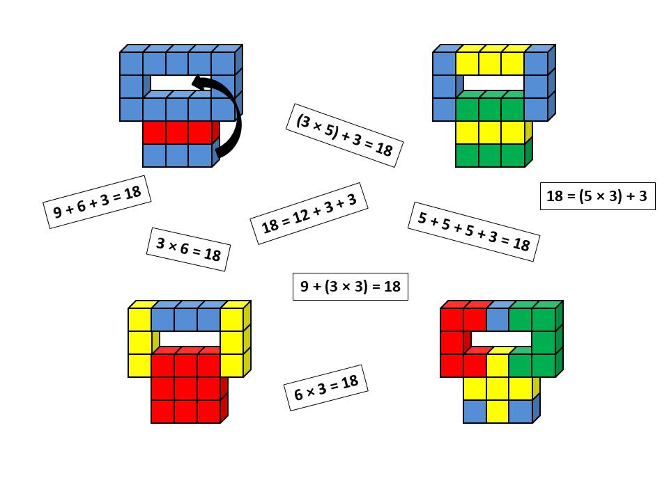 picture regarding Cubes Math Strategy Printable named Steve Wyborney upon Twitter: \