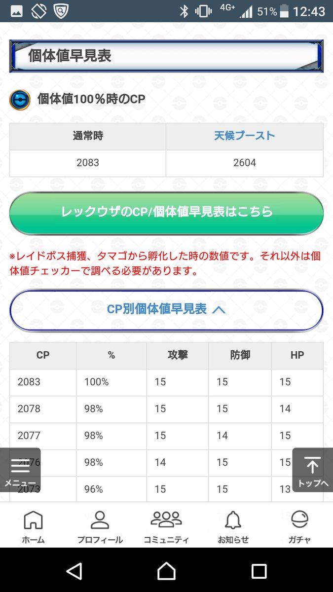 """ポケモンgo攻略@gamewith on twitter: """"ゲーム内の評価がhp、攻撃、防御"""