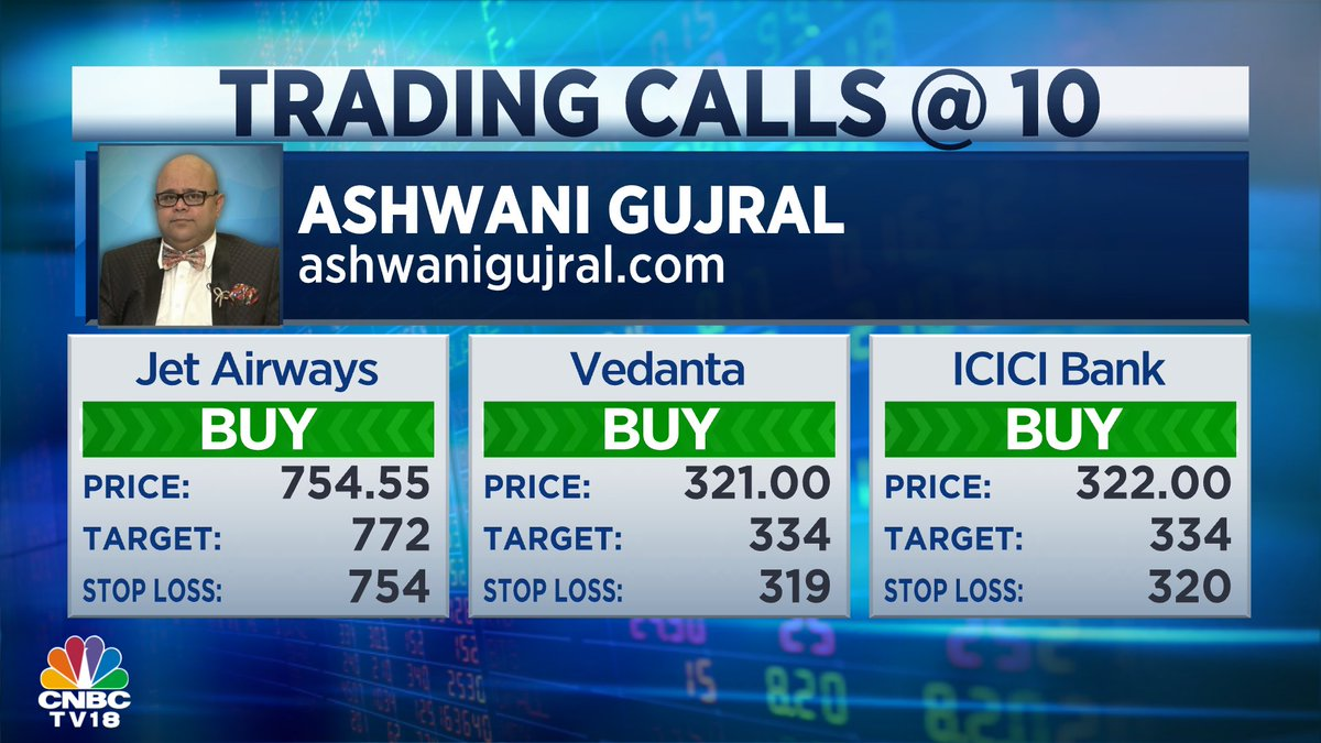 Jet Airways among top F&O gainers after Jan air-traffic growth soars to 11-month high;  rec@GujralAshwaniommends a BUY