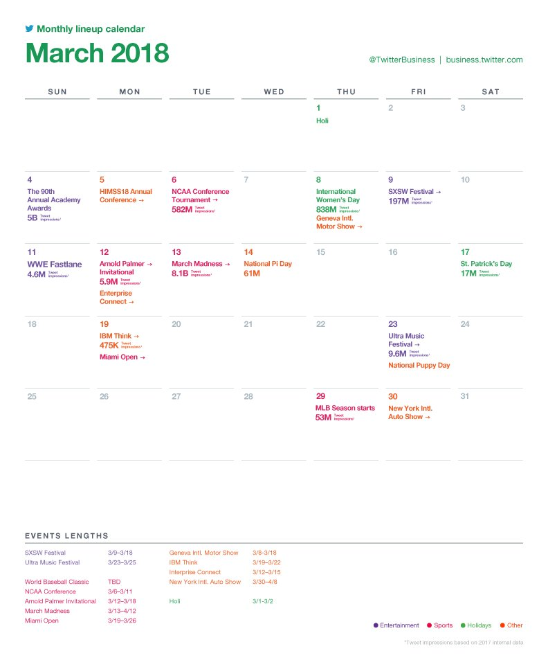 March is when sports, film, music, and culture collide on Twitter. Get your marketing calendar updated with all March holidays and events: ow.ly/lcuk30iqQRA via @TwitterBusiness #ChoiceContent