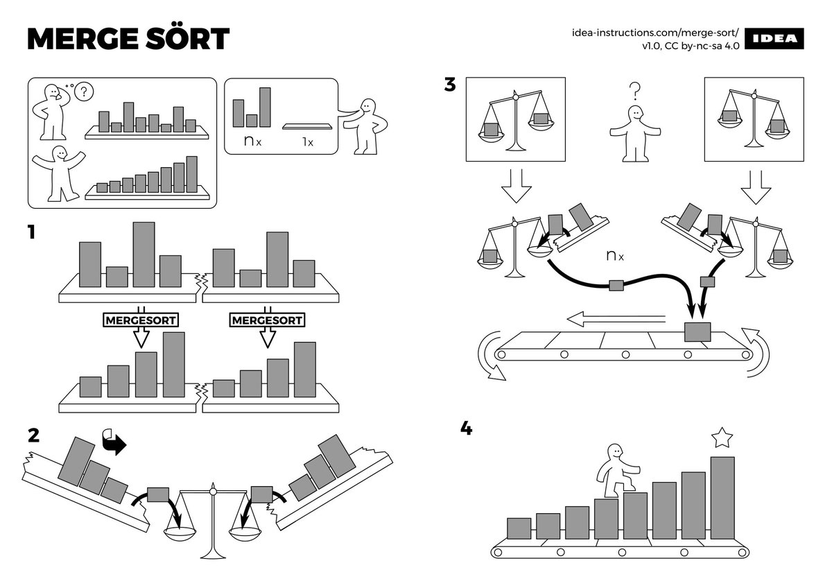 Marc Joos Marcjoos_phd Twitter # Notice Montage Ikea
