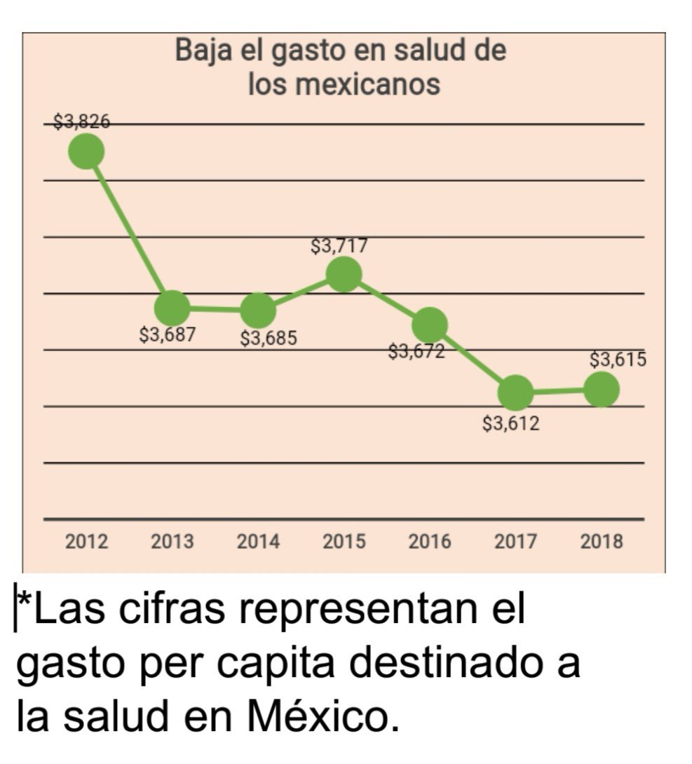 La crisis presupuestaria. https://t.co/I...