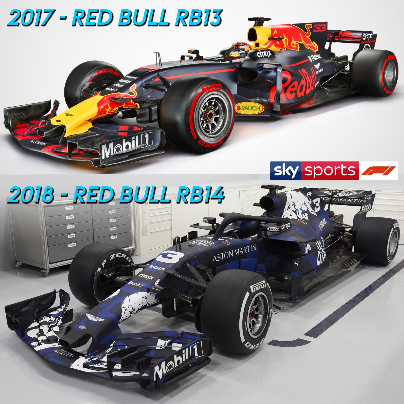 sky sports f1 on twitter a look at the red bull rb13 and rb14 side by side f1 skyf1 https. Black Bedroom Furniture Sets. Home Design Ideas