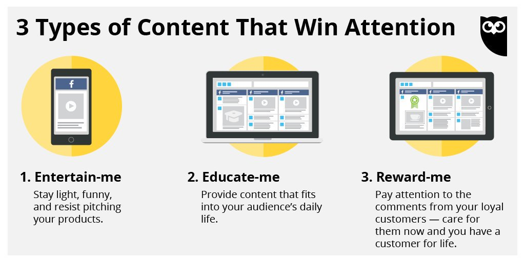 Facebook best practices: ow.ly/4aZG30is4Mg The 3 types of content that Facebook audiences love