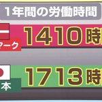 日本とデンマークの1年間の労働時間を比較した結果?日本人は1ヶ月分、余分に働いている!